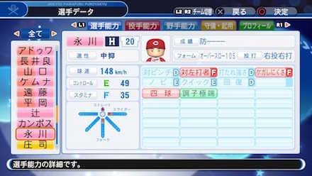 永川勝浩の選手データ画像