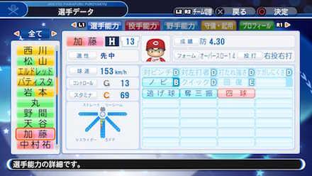 加藤拓也の選手データ画像