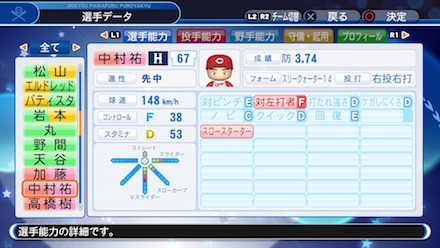 中村祐太の選手データ画像