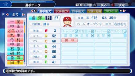 會澤翼の選手データ画像