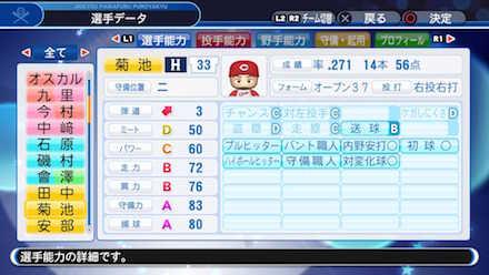 菊池涼介の選手データ画像