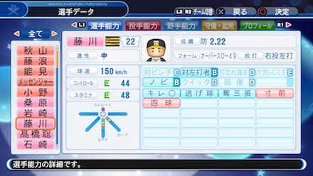 藤川球児の選手データ画像