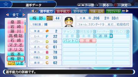 梅野隆太郎の選手データ画像