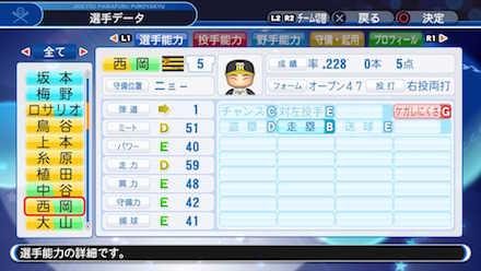 西岡剛の選手データ画像