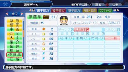 伊藤隼太の選手データ画像