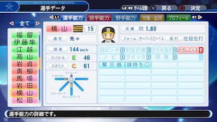横山雄哉の選手データ画像