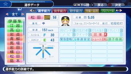 松田遼馬の選手データ画像