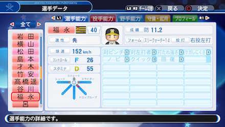福永春吾の選手データ画像