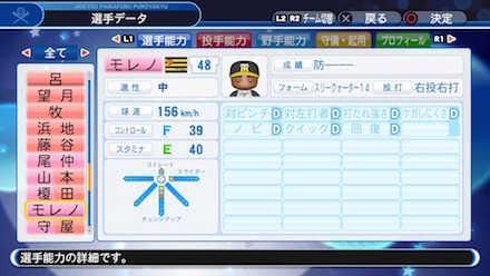モレノの選手データ画像