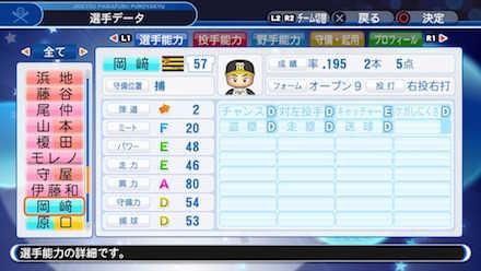 岡﨑太一の選手データ画像