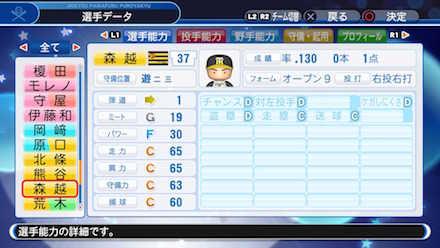 森越祐人の選手データ画像