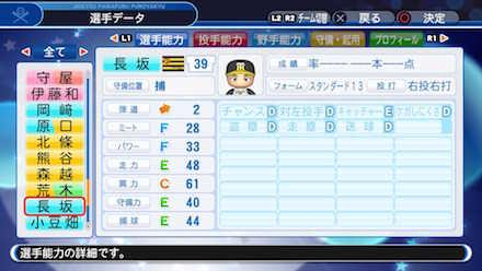 長坂拳弥の選手データ画像