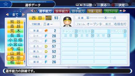 西田直斗の選手データ画像