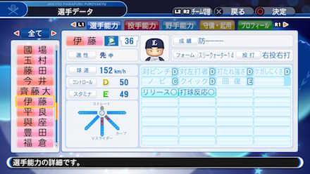 伊藤翔の選手データ画像