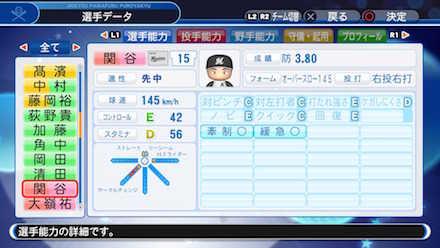 関谷亮太の選手データ画像