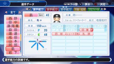 島孝明の選手データ画像