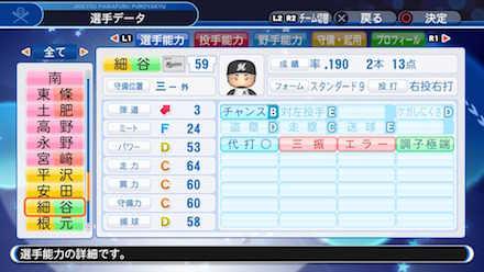 細谷圭の選手データ画像