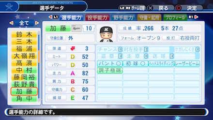加藤翔平の選手データ画像