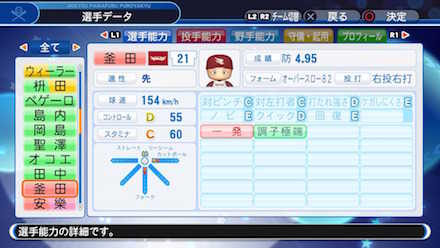 釜田佳直の選手データ画像