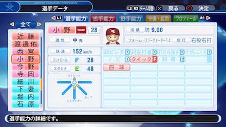 小野郁の選手データ画像