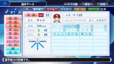 高梨雄平の選手データ画像
