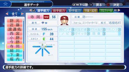 寺岡寛治の選手データ画像