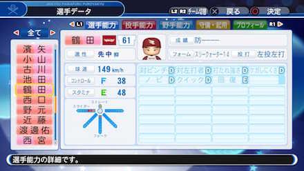 鶴田圭佑の選手データ画像