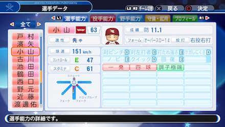 小山雄輝の選手データ画像