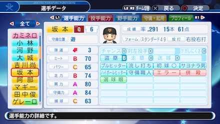 坂本勇人の選手データ