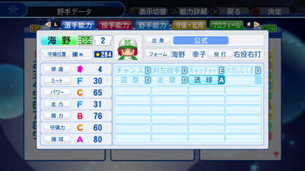 海野幸子の選手能力