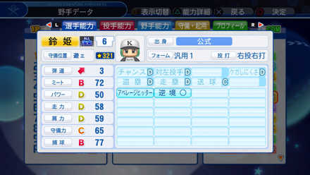 鈴姫健太郎の選手能力
