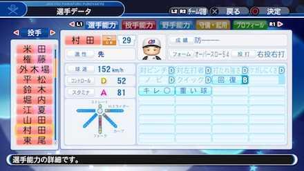 村田兆治の選手ステータス画像