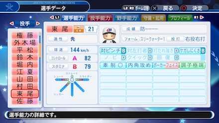 東尾修の選手ステータス画像