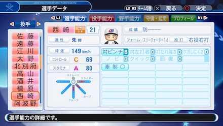 西崎幸広の選手ステータス画像