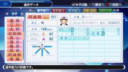 阿波野秀幸の選手ステータス画像