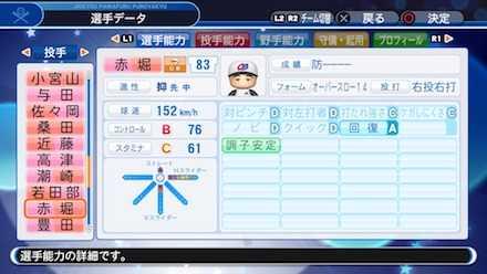 赤堀元之の選手ステータス画像