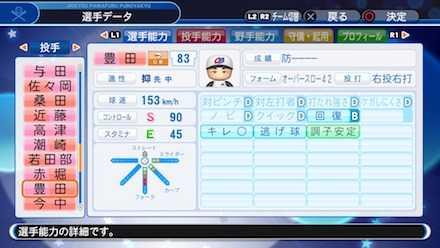 豊田清の選手ステータス画像