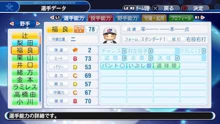 福良淳一の選手ステータス画像