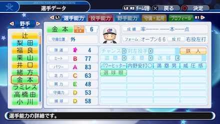 金本知憲の選手ステータス画像