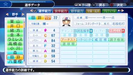 田淵幸一の選手ステータス画像