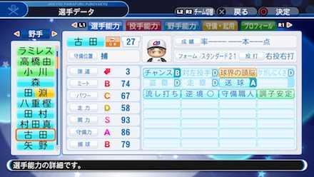 古田敦也の選手ステータス画像