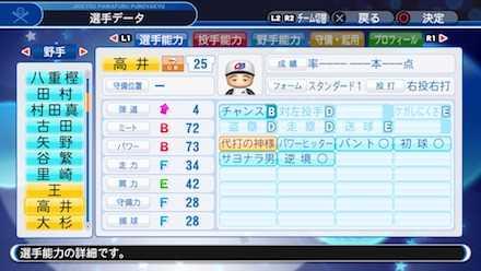 高井保弘の選手ステータス画像