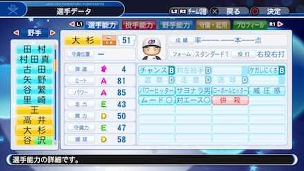 大杉勝男の選手ステータス画像