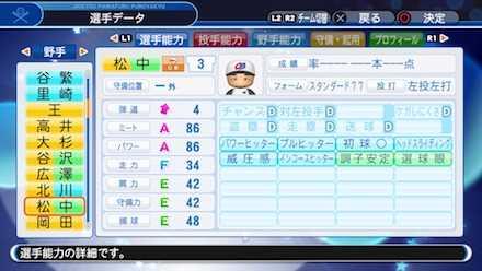 松中信彦の選手ステータス画像
