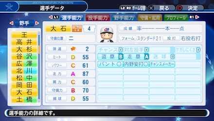 大石大二郎の選手ステータス画像