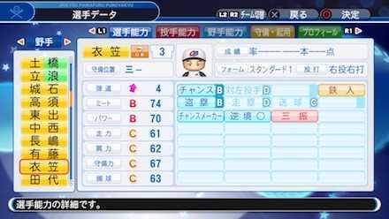 衣笠祥雄の選手ステータス画像