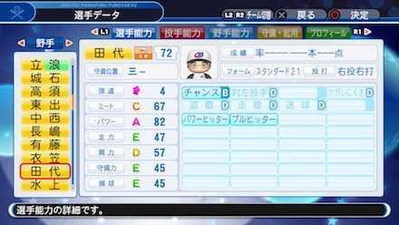田代富雄の選手ステータス画像