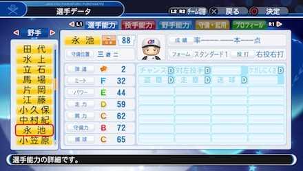 永池恭男の選手ステータス画像