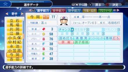 今岡真訪の選手ステータス画像
