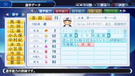 吉田義男の選手ステータス画像